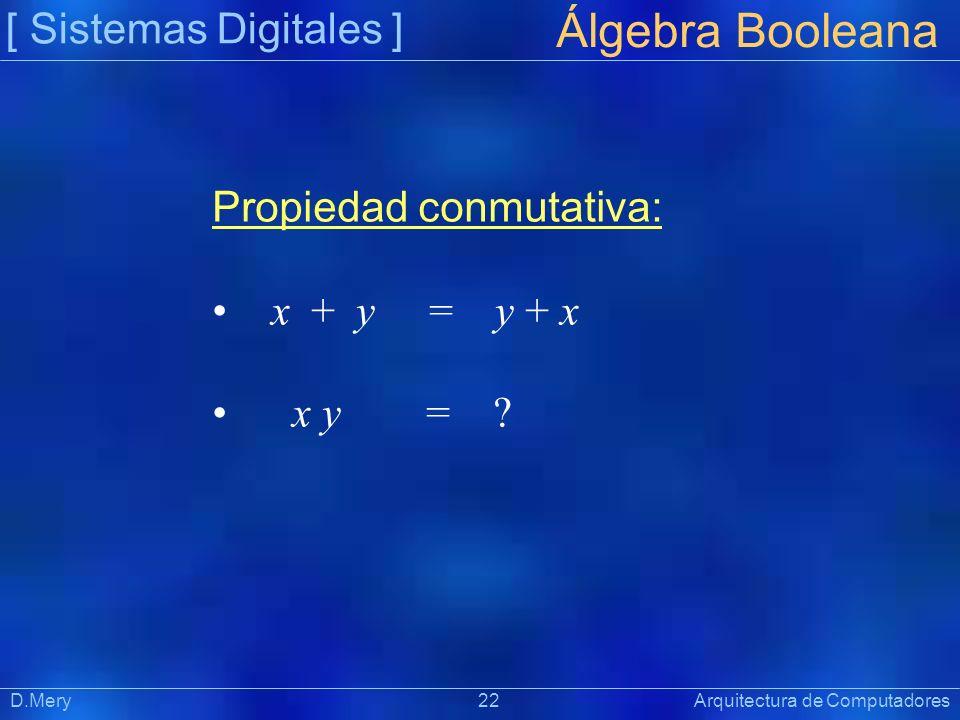 Álgebra Booleana [ Sistemas Digitales ] Propiedad conmutativa: